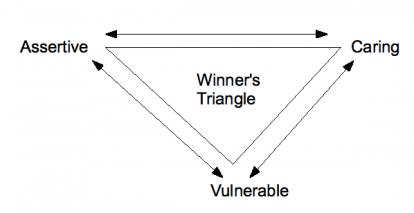 Winnerstriangle